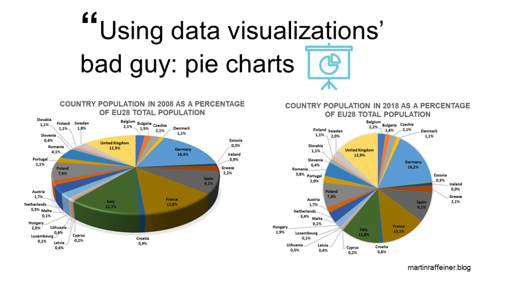 using data visualizations bad guy pie charts headline